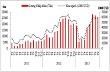 Thị trường Cao su: Tin ngày 26/08/2013 : Giá cao su tiếp tục xu hướng tăng từ cuối tuần trước