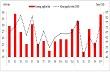 Toàn cảnh thị trường cao su tháng 5/2013