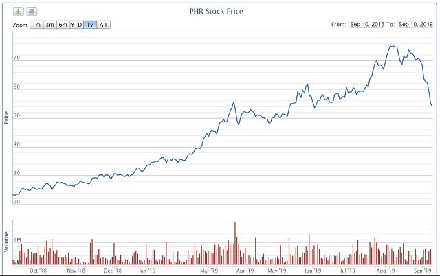 Cổ phiếu giảm sàn, Phước Hòa khẳng định việc hợp tác đầu tư vẫn bình thường