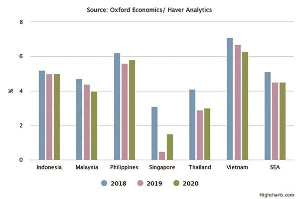 Thách thức tăng trưởng Việt Nam: Đột phá và bền vững