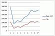 Tháng 9/2013: Xuất khẩu cao su thiên nhiên tăng cả về lượng và giá trị